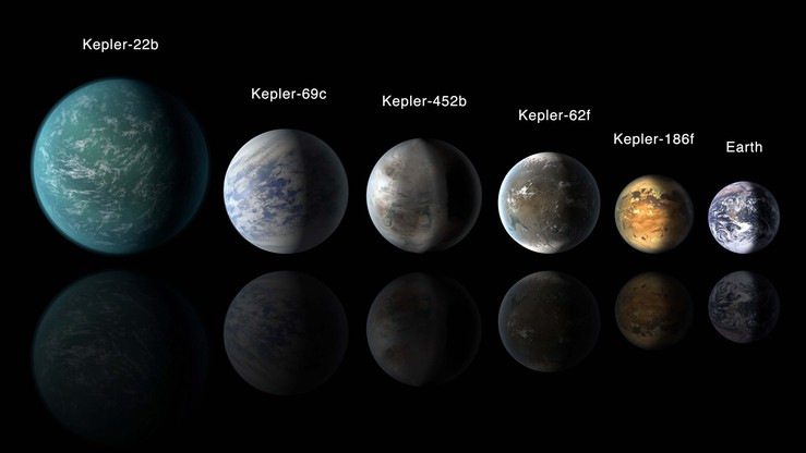 219 kandydatów na planety, 10 z nich wielkości Ziemi. Nowe dane z teleskopu Keplera