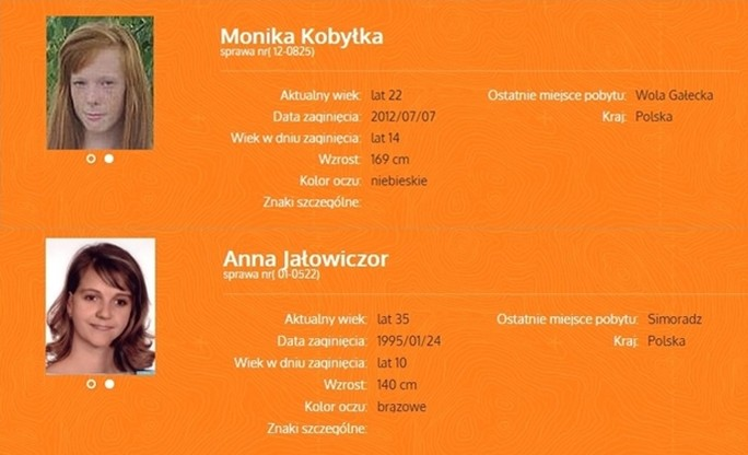 Zaginione Monika i Anna