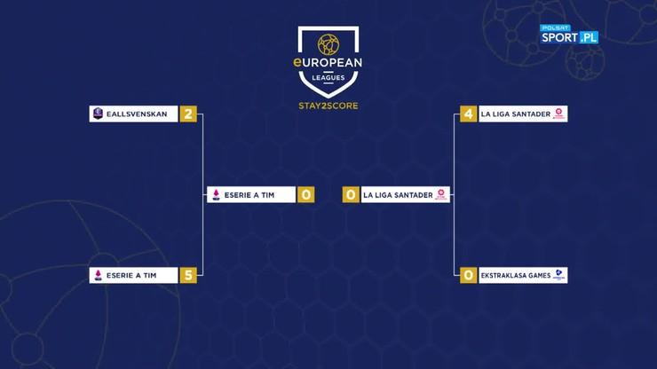FIFA 20: Finał European Leagues - Stay2score