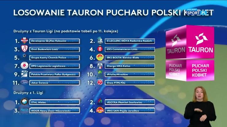 Puchar Polski siatkarek: Poznaliśmy pary 1/8 finału