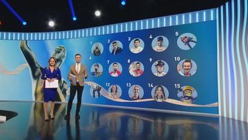 Plebiscyt Przeglądu Sportowego na Najlepszego Sportowca 2020 Roku: Lista nominowanych