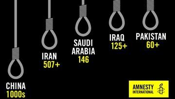 Amnesty International o karze śmierci: spada liczba egzekucji i wyroków
