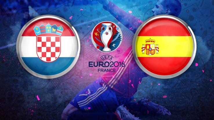 Chorwacja - Hiszpania: Transmisja w Polsacie Sport 2!