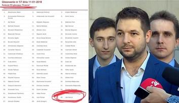 Patryk Jaki zapowiada odbudowę sportu w stolicy. Posłowie PO przypominają mu, jak głosował w Sejmie