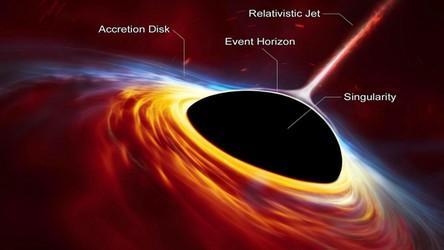 Astronomowie odkryli, w jak niesamowity sposób powstają czarne dziury