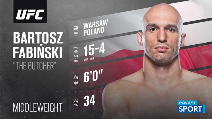 UFC: O której godzinie rozpocznie się walka Fabiński - Meerschaert?