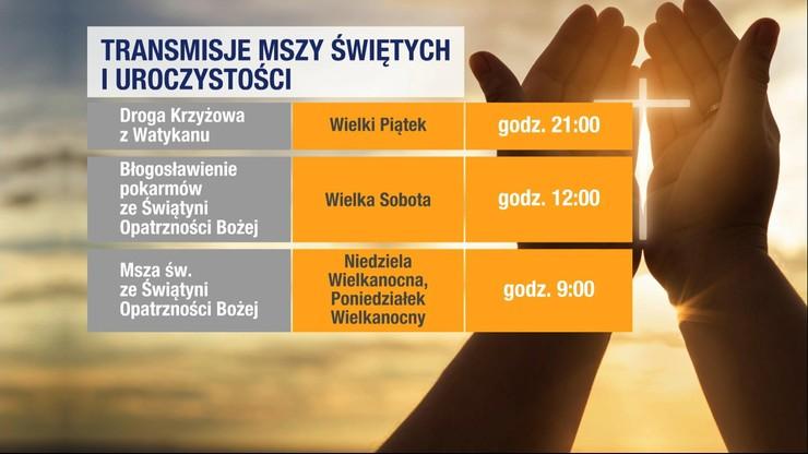 Wielkanoc w pandemii. Transmisje mszy świętych w Polsat News