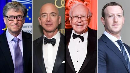 Po roku trwania pandemii, 1 procent najbogatszych posiada majątek połowy ludzkości