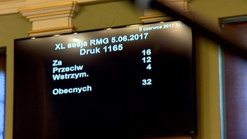 W Gdańsku do zabiegu in vitro dopłaci miasto. Radni przyjęli uchwałę w tej sprawie