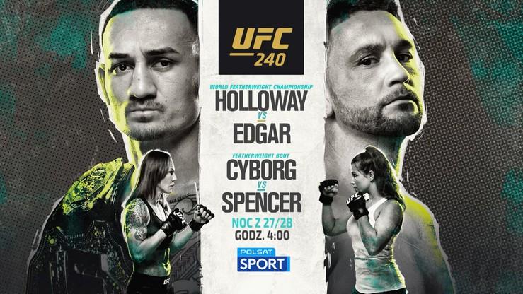 UFC 240: Transmisja w Polsacie Sport