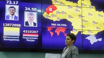 """""""Respektujemy wybór, choć prawomocność pod znakiem zapytania"""". Kreml po wyborach na Ukrainie"""