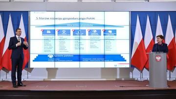 Plan Morawieckiego: program rozwoju gospodarczego Polski mają sfinansować głównie UE i przedsiębiorcy