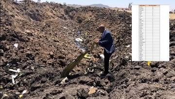 MSZ: dwóch Polaków wśród ofiar katastrofy lotniczej samolotu Ethiopian Airlines