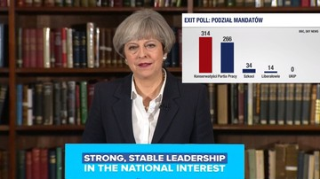 Exit poll: Konserwatyści wygrali wybory w Wielkiej Brytanii, ale nie mają samodzielnej większości