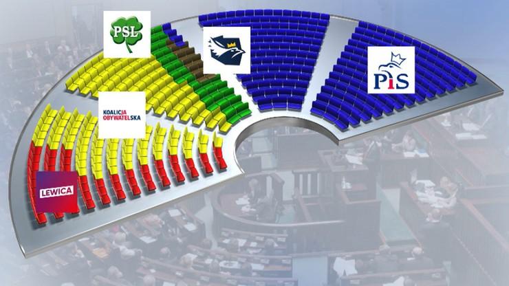 Zobacz, gdzie zasiądą posłowie w Sejmie. Nie wszyscy są zadowoleni