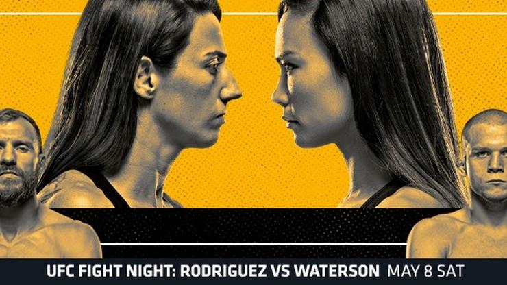 UFC Vegas 26: Rodriguez - Waterson. Transmisja TV