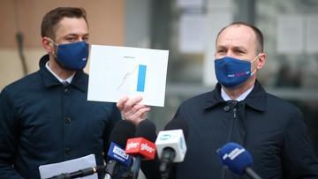 """Posłowie KO zawiadomili prokuraturę w sprawie Obajtka. """"Podwójne życie musi być wyjaśnione"""""""