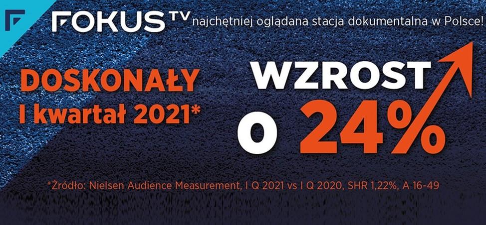 Fokus TV najchętniej oglądaną stacją dokumentalną w Polsce.  Doskonały pierwszy kwartał 2021 roku!