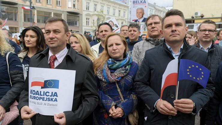 Nowy sondaż: Koalicja Europejska wyprzedza PiS w wyborach do europarlamentu