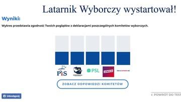"""Wystartował """"Latarnik wyborczy"""". Porównaj swoje poglądy z programami komitetów wyborczych"""