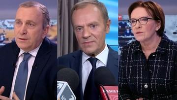 Tusk, Kopacz i Schetyna zostaną wezwani przez komisję śledczą ds. VAT