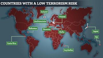 Brytyjski MSZ: boisz się terroryzmu? Jedź do Polski, ale uważaj na kierowców!