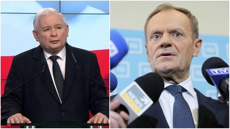 Kaczyński: po Tusku można spodziewać się coraz większej agresji