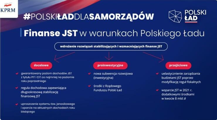 Samorządowy Polski Ład