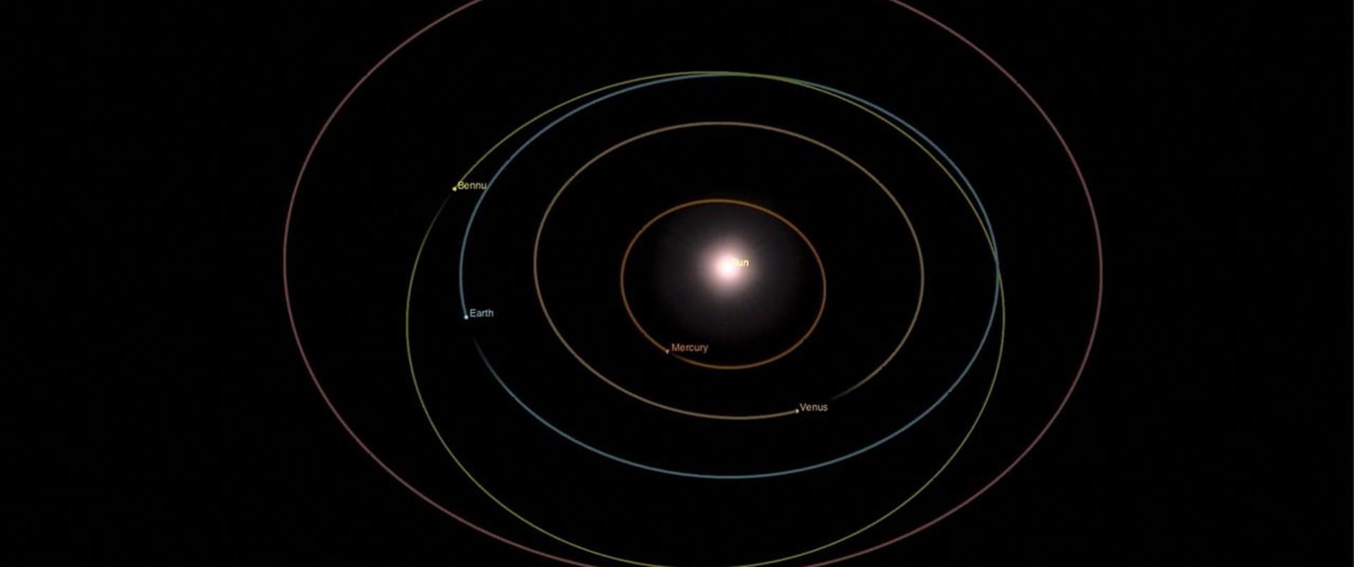 """Ziemianie szykują się do obrony planety.""""Musimy pilnie przyglądać się tej asteroidzie"""""""