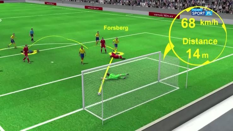 Euro 2020: Polska - Szwecja. Animacja bramek