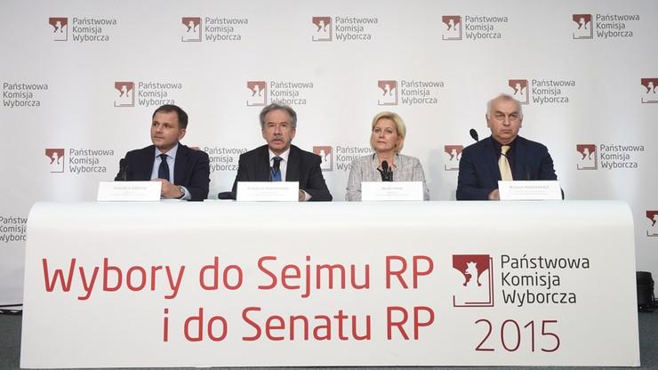 Państwowa Komisja Wyborcza podała wyniki głosowania - w Sejmie 5 partii