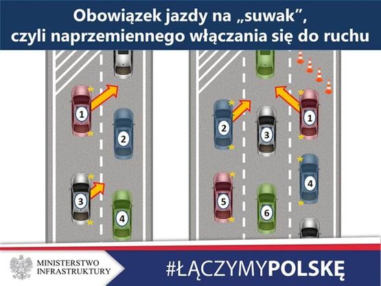 Jazda na suwak - obowiązkowa od 6 grudnia 2019 r.
