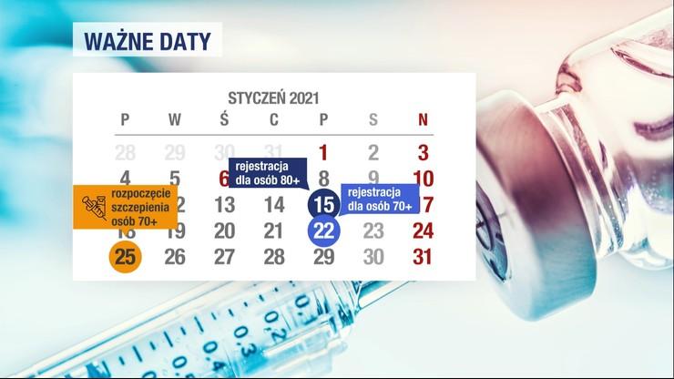 Rejestracja na szczepienia w Polsce. Ponad 127 tys. zarejestrowanych seniorów