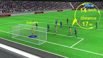 Euro 2020: Słowacja - Hiszpania. Animacja bramek