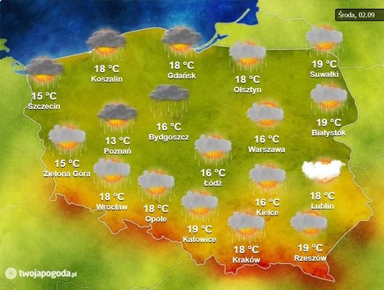 Pogoda na środę, 2 września