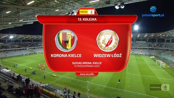 Korona Kielce - Widzew Łódź. Skrót meczu